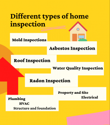 what is home inspection